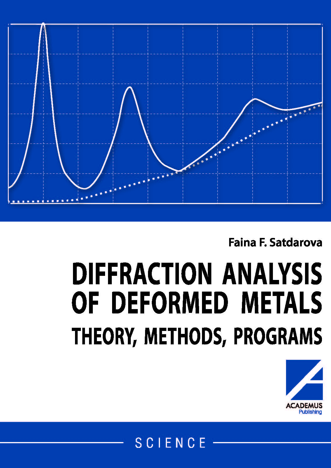 DIFFRACTION ANALYSIS OF DEFORMED METALS: Theory, Methods, Programs
